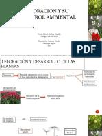 FLORACIÓN Y SU CONTROL AMBIENTAL
