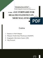 07 Dr Ismat Mohd Sulaiman