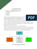 MBA FINAL REPORT.pdf