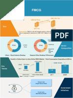 Fmcg Infographic Nov 2018