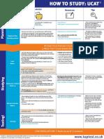 UCAT Study Guide