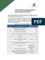 Resultados 1er Periodo FOMIX 2010