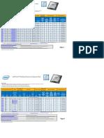 intel-core-i3-comparison-chart.pdf