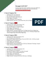 Gate Companies List