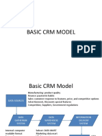 CRM Model and Architecture