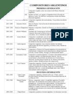 Compositores Argentinos - Cronología Por Generaciones