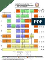 Plan de Estudios2012