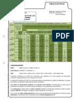 Ficha Tecnica Calculo Directo de Las Derivaciones Individuales