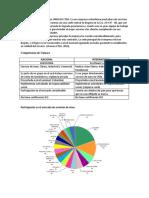Universal de Aseo y Servicios UNIASEO LTDA.docx