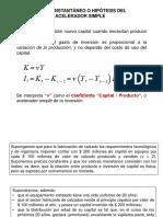 Fundamentos Macroeconomia-Acelerador Simple