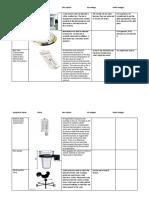 Geo fieldwork equipment answers.docx