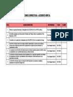 ACCIONES CORRECTIVAS ARCA SAC.docx