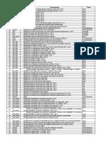 BMW_Codificações_V2.pdf