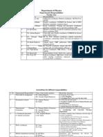 29032019_pushpendra_departmental reponsibilities.pdf