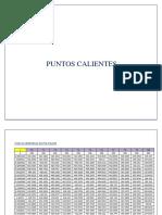 PUNTOS CALIENTES.docx