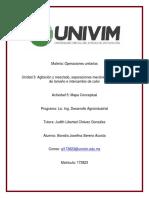 Conceptos sobre Operaciones Unitarias