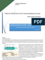 Tabla de Clasificación de Intercambiadores de Calor.