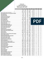 tabela_de_procedimento_SUS_2002 (1).pdf