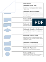 Tabla de Símbolos Del Diagrama de Flujo