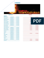 Tabela de Temperatura
