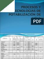 Procesos y Tecnologias de Potabilización de Agua