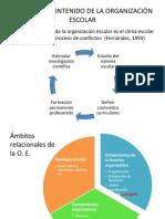 OBJETIVO Y CONTENIDO DE LA ORGANIZACIÓN ESCOLAR.pptx