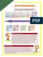 TEMA LENGUAJE DE PROGRAMACIÓN.docx