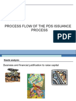 Process Flow of the Bond Issuance Process