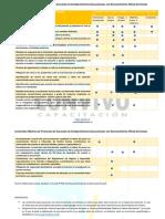 Contenidos-mínimos-protocolos