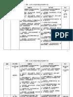 2019 六年级全年计划.docx