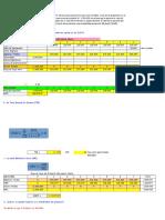 Finanzas_50 Indicadores de Evaluacion Financiera