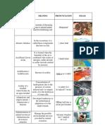 Glosario de Ingles ambiental.docx