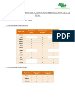 1.-Diagrama de Flujo Operacion de Plantas_26jun18