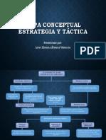 estrategia y tactica mapa conceptual.pptx