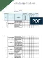MATRIZ PLANIFICACIÓN ANUAL DEL NIVEL INICIAL (1).docx