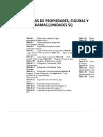 Tablas y Propiedades Termodinamicas Ceng