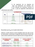 Ejemplo de Cálculo Del Volumen de Regulación