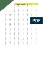Data Post (Sesudah)