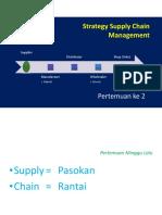 Kuliah 2 Strategy SCM.ppt [Compatibility Mode]