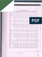 hvac code NIPGAS .1.pdf