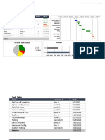 IC Project Management Dashboard Template 8575