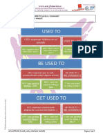 APUNTES DE CLASE_U1B1_USED TO, BE USED TO, GET USED TO.pdf