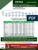 Cifras 761 Bolivia Exportaciones Diciembre 2018 (1)