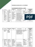 Matriz de programación curricular de 1 a 6 grado PARA ARREGLAR (1).docx