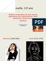 89881855 Descartes e Hume Sintese