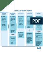 AP Webinar Workflow (14 Nov)