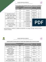 4.FORMATO CONCENTRACIÓN HIPOCLORITO AL 5,25% HCB.docx