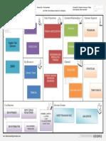 business_model_canvas_poster-dikonversi.docx