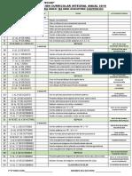 PROGRAMACION-ANUAL-DE-CONTENIDOS-2019-1 (1).docx