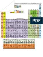 Copy of New Periodic Table